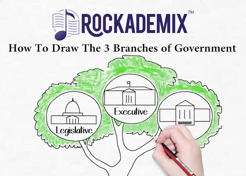 Rockademix Student Drawings of Three Branches of US Government