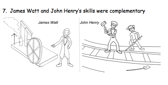 jonh-henry-james-watt